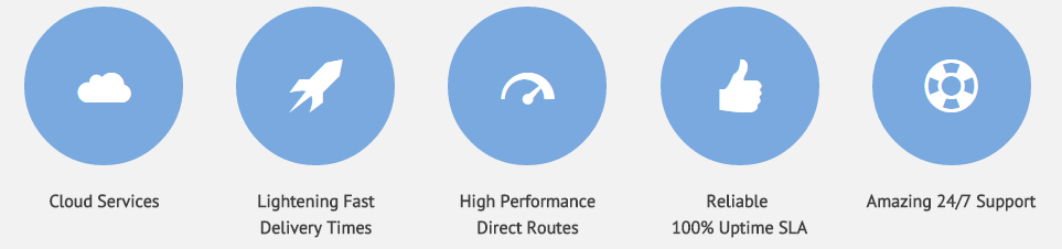 ClickSend range services