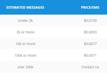 Clicksend Mass Texting Prices USA