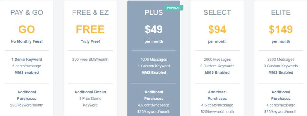 EZ Texting SMS Gateway - EZTexting Reviews On Prices + Features