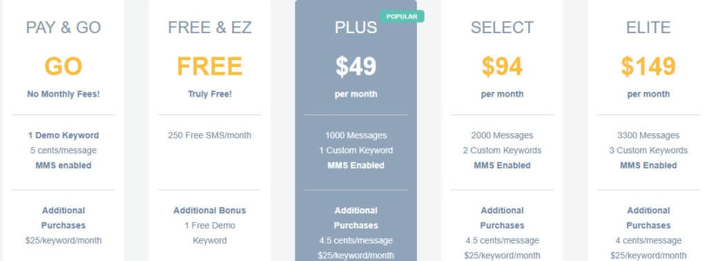 Ez Texting Pricing Review Table