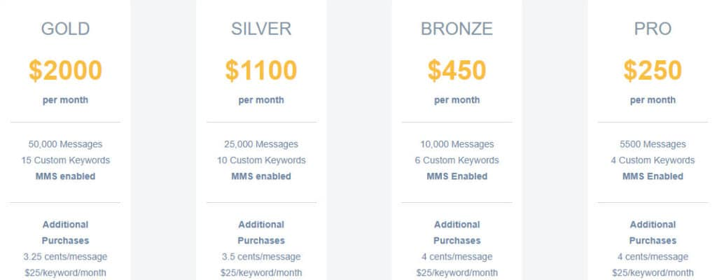 High Volume Ez Texting SMS Marketing Prices