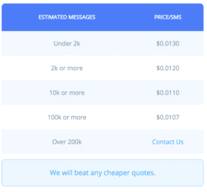 ClickSend SMS price