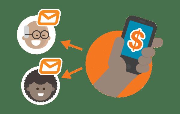 Reseller SMS