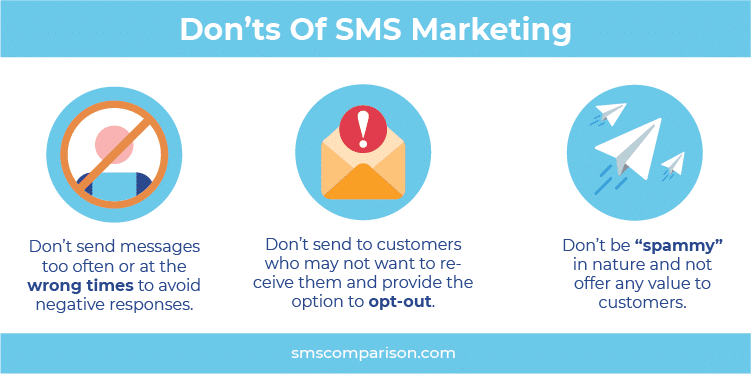 3 listed don'ts of SMS marketing