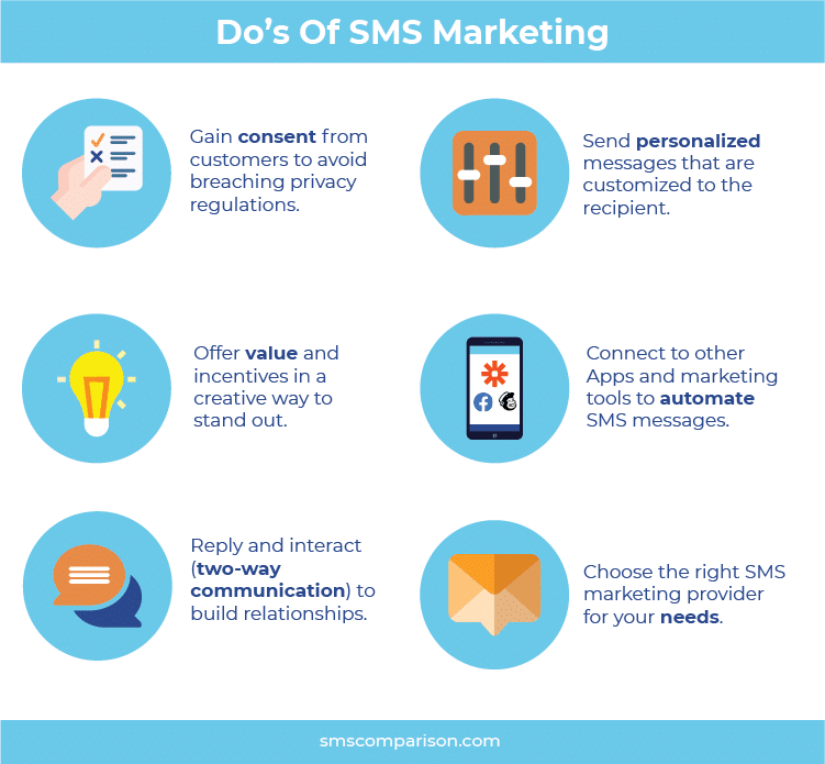 6 listed do's for SMS marketing